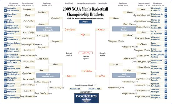 Duke-sucks-final-four-nca-tournament-bracket
