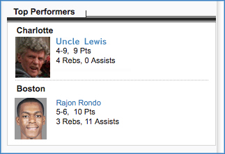 Bobcats-Derrick-Brown-Lewis